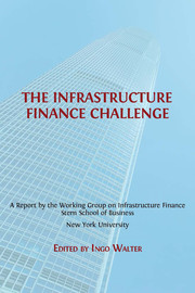 6. The Global Infrastructure Development Sector